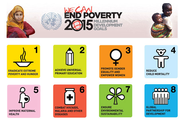 Progress on Millennium Development Goal #1  (Eradicating Extreme Poverty and Hunger)