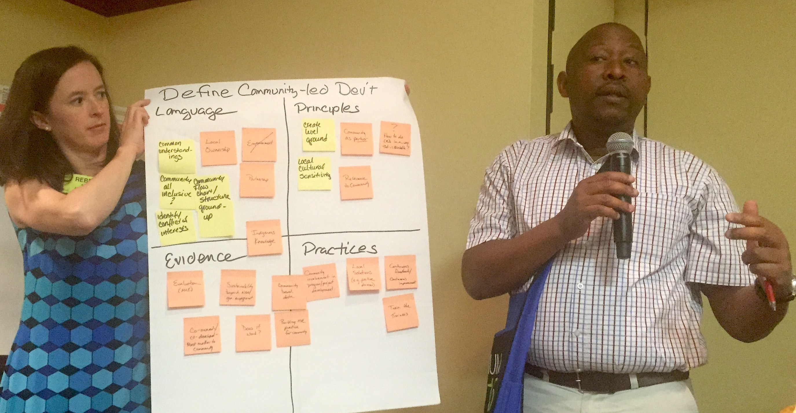Creating the Campaign for Community-led Development